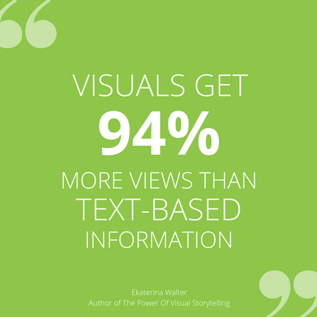 clientcomm infographics and social media for financial advisers and accountants